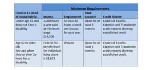 Housing Voucher Info Sheet